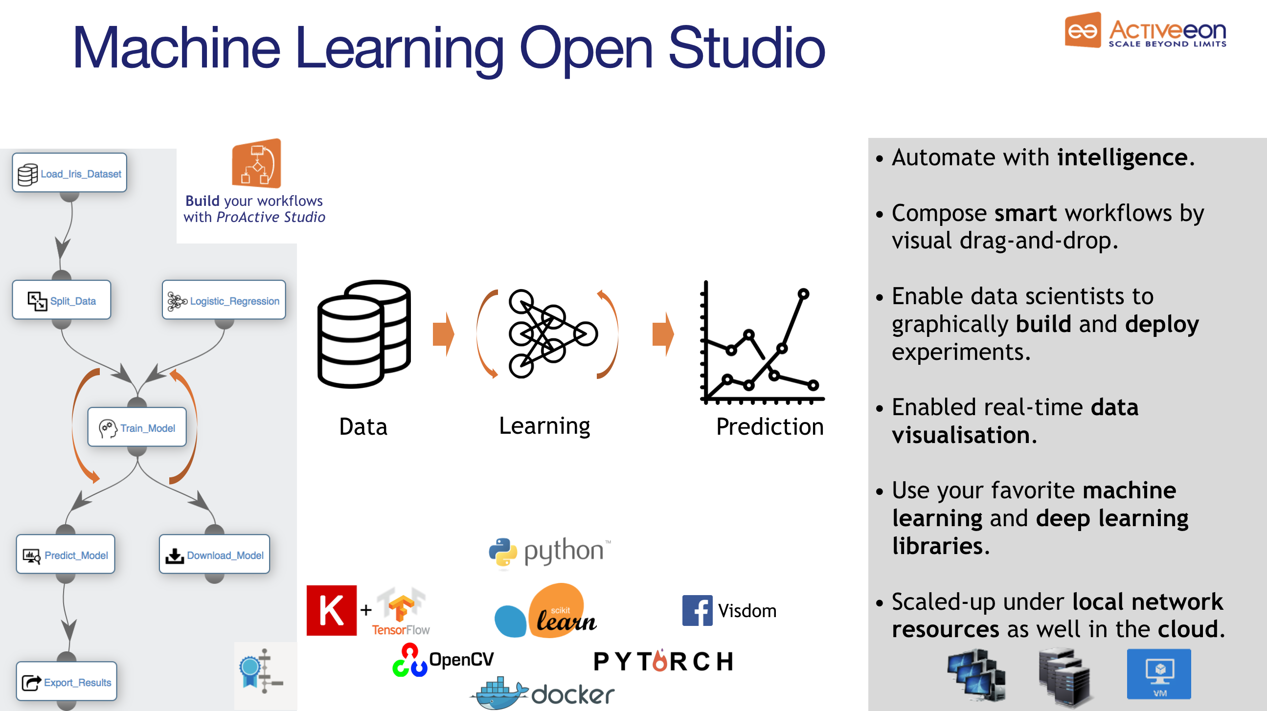 Machine Learning Open Studio
